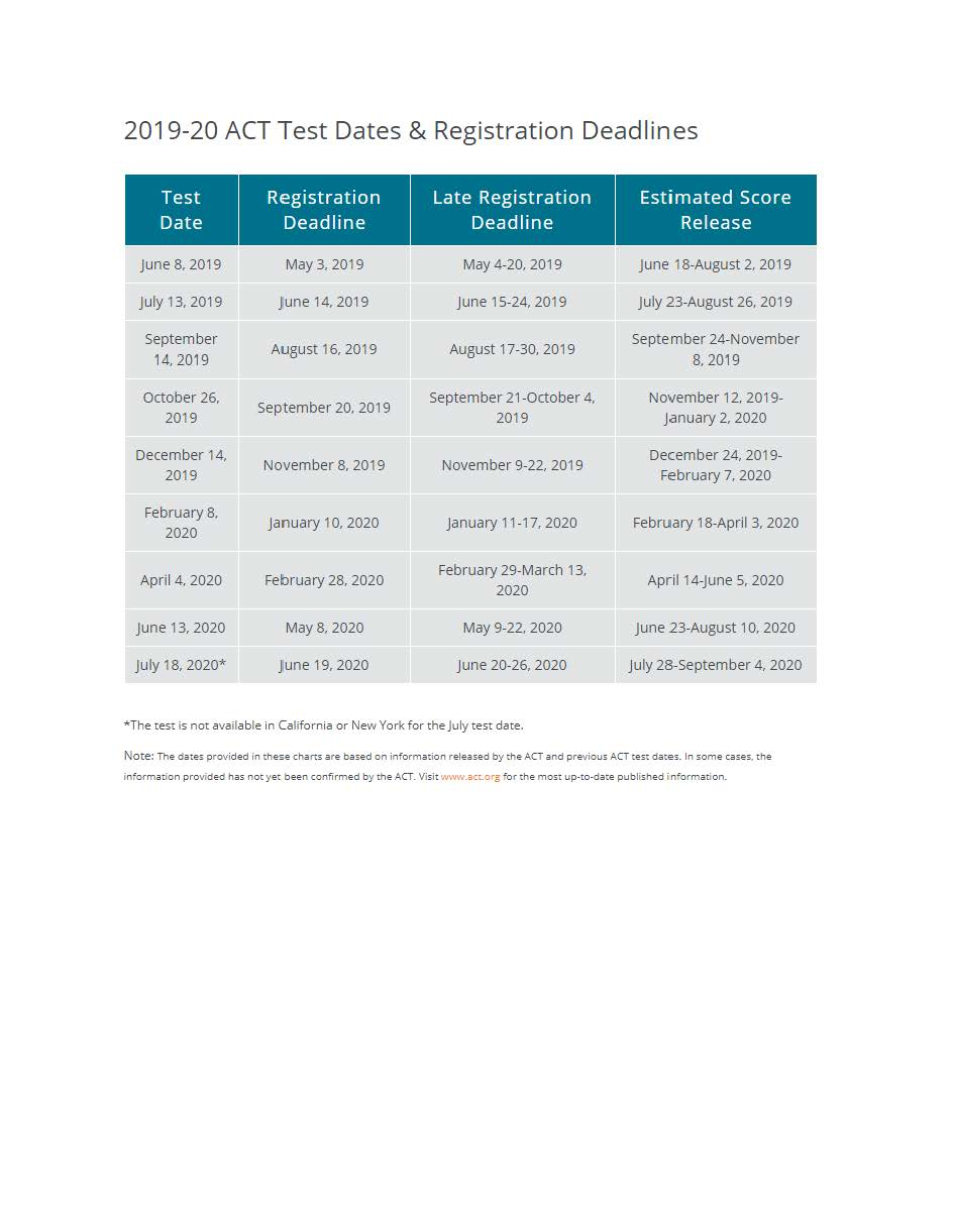 act test dates 2020