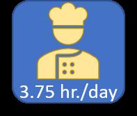 3.75 hour icon
