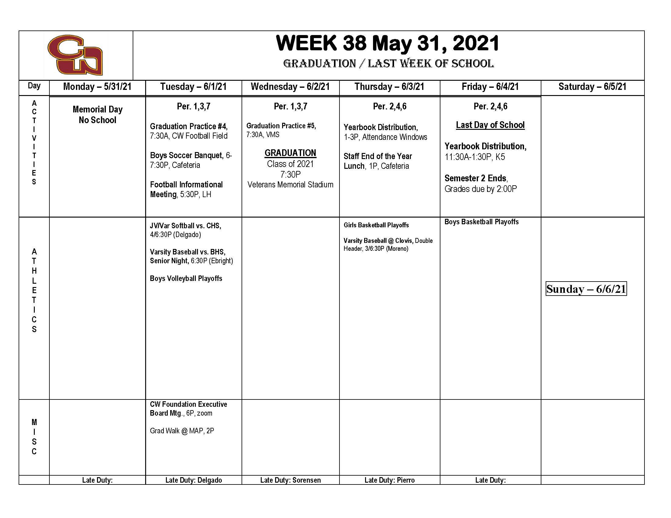 Week of May 31st