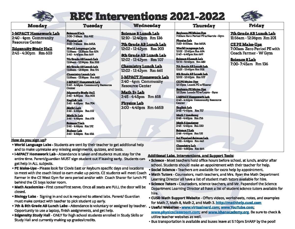 Intervention Schedule
