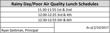 Bell Schedule Part 2