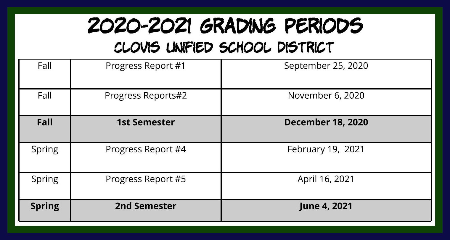 2020-2021 Grading Periods CUSD Information sheet