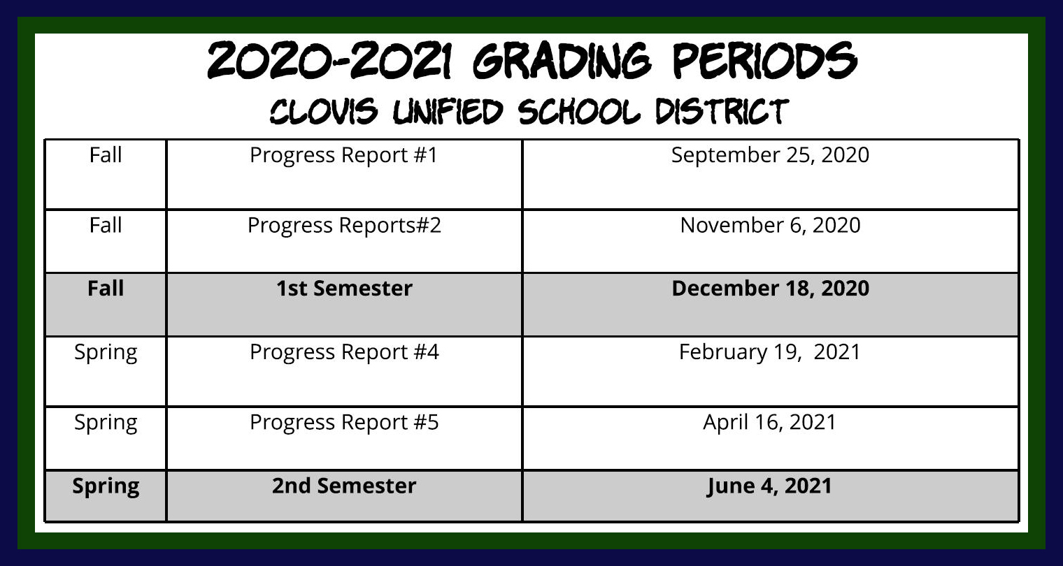 2020-2021 Grading Periods for CUSD