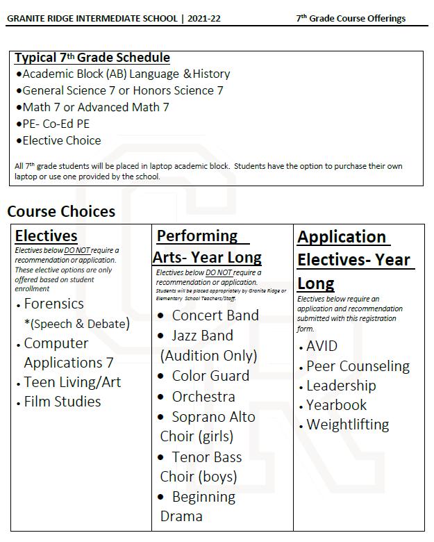 7th grade course list